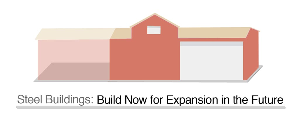 Steel Building Expansion